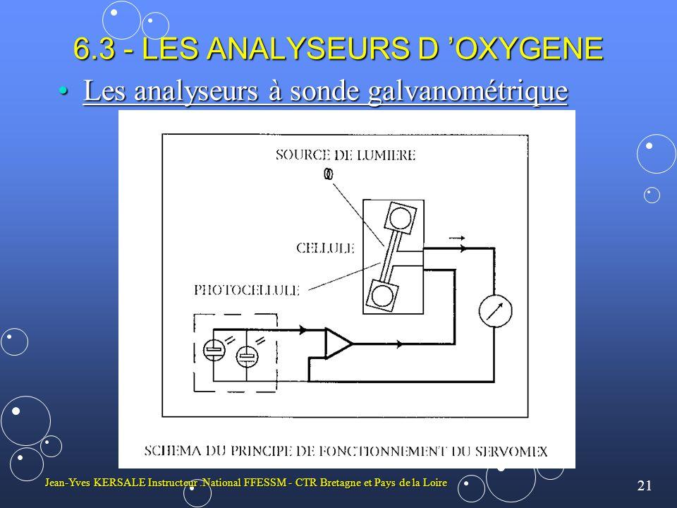 21 Jean-Yves KERSALE Instructeur.National FFESSM - CTR Bretagne et Pays de la Loire 6.3 - LES ANALYSEURS D OXYGENE Les analyseurs à sonde galvanométri