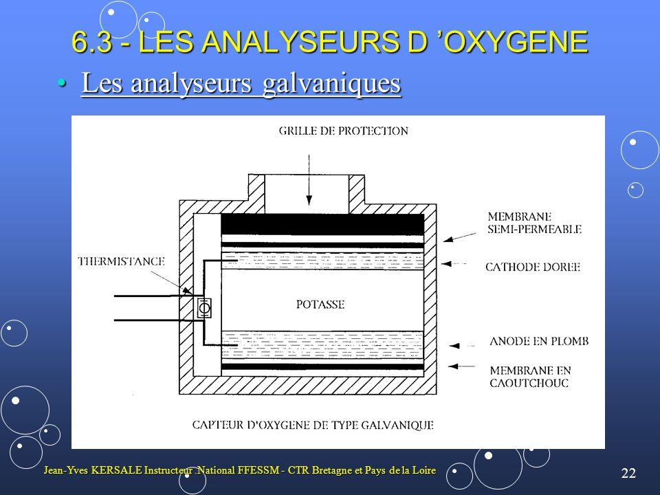 22 Jean-Yves KERSALE Instructeur.National FFESSM - CTR Bretagne et Pays de la Loire 6.3 - LES ANALYSEURS D OXYGENE Les analyseurs galvaniquesLes analy