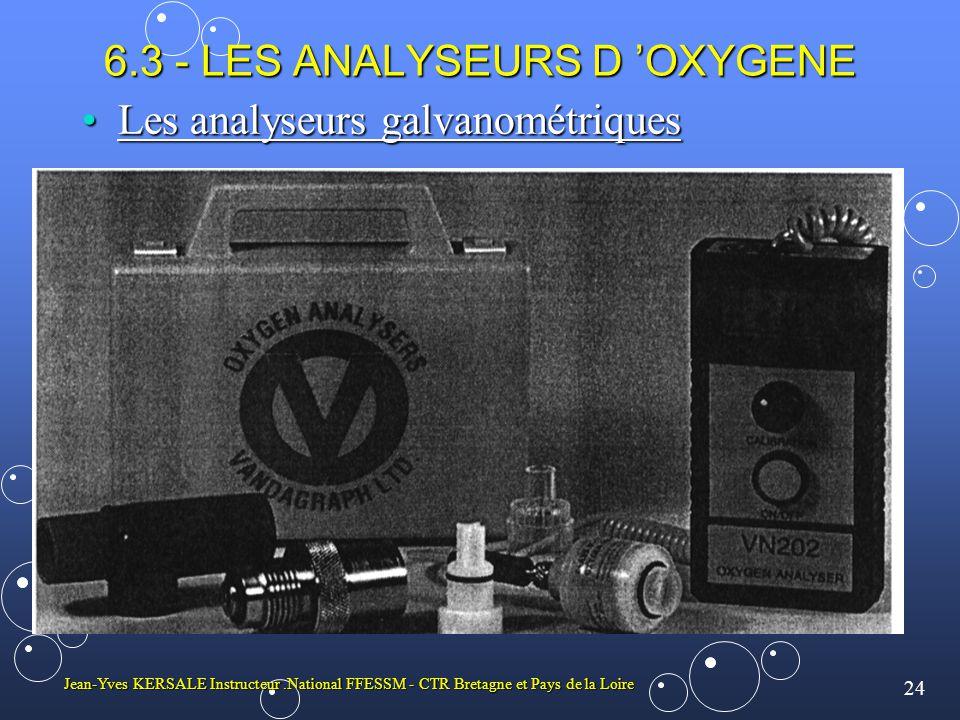 24 Jean-Yves KERSALE Instructeur.National FFESSM - CTR Bretagne et Pays de la Loire 6.3 - LES ANALYSEURS D OXYGENE Les analyseurs galvanométriquesLes