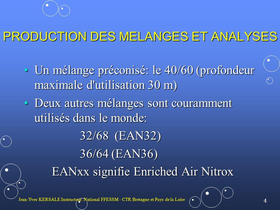 15 Jean-Yves KERSALE Instructeur.National FFESSM - CTR Bretagne et Pays de la Loire Mélange par volume Méthode peu utilisée.Méthode peu utilisée.