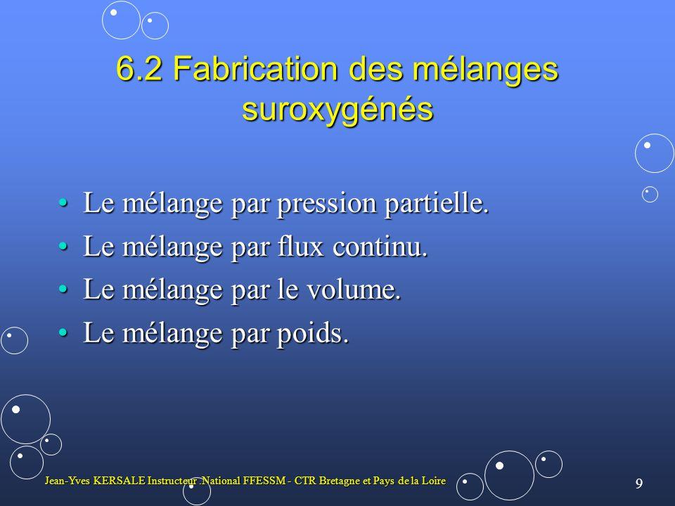 10 Jean-Yves KERSALE Instructeur.National FFESSM - CTR Bretagne et Pays de la Loire Mélange par pression partielle Le plus courantLe plus courant Avantage de pouvoir utiliser les tampons d oxygène jusqu à une basse pression.Avantage de pouvoir utiliser les tampons d oxygène jusqu à une basse pression.