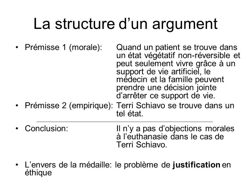 La structure dun argument Prémisse 1 (morale):Quand un patient se trouve dans un état végétatif non-réversible et peut seulement vivre grâce à un supp