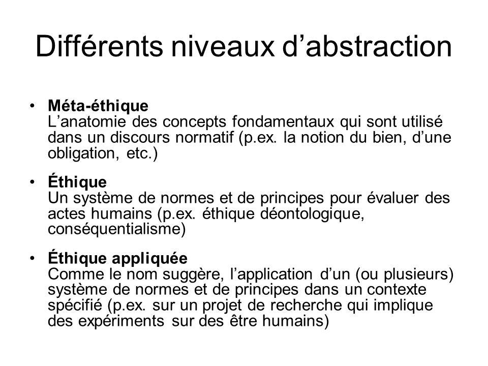 Différents niveaux dabstraction Méta-éthique Lanatomie des concepts fondamentaux qui sont utilisé dans un discours normatif (p.ex. la notion du bien,