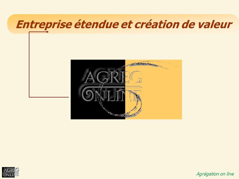 Titre Général Agrégation on line Entreprise étendue et création de valeur Agrégation on line
