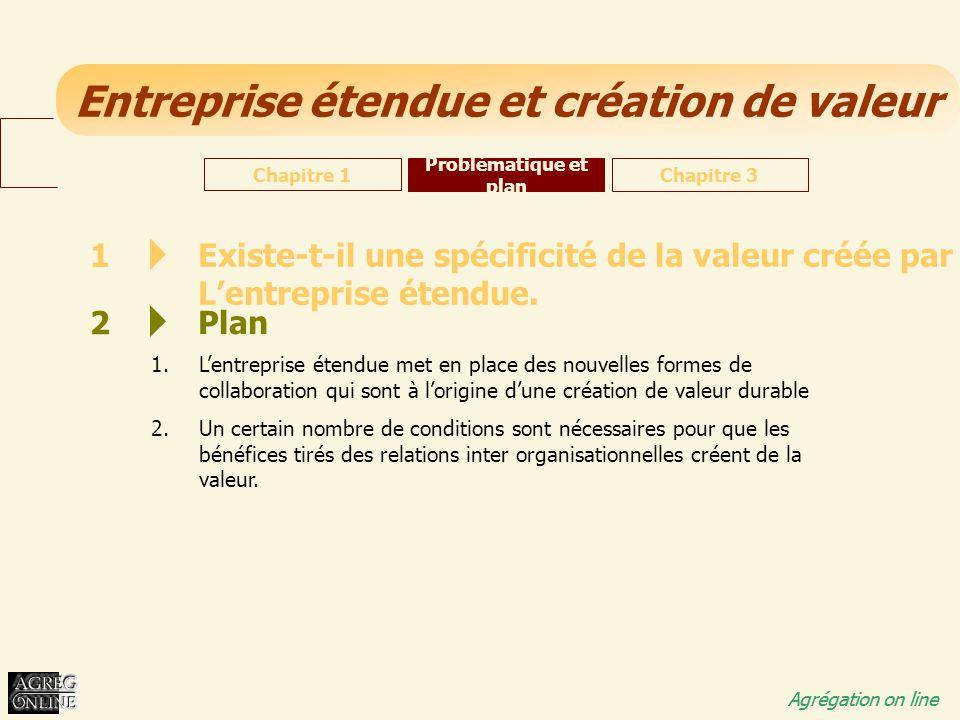 Entreprise étendue et création de valeur Agrégation on line 1 Existe-t-il une spécificité de la valeur créée par Lentreprise étendue. 2 Plan 1.Lentrep