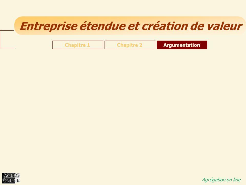 Entreprise étendue et création de valeur Agrégation on line Chapitre 1 Chapitre 2Argumentation