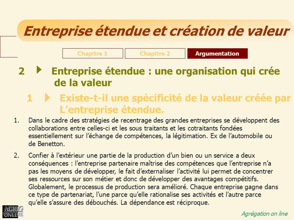 Entreprise étendue et création de valeur Agrégation on line Chapitre 1 Chapitre 2Argumentation 2 Entreprise étendue : une organisation qui crée de la