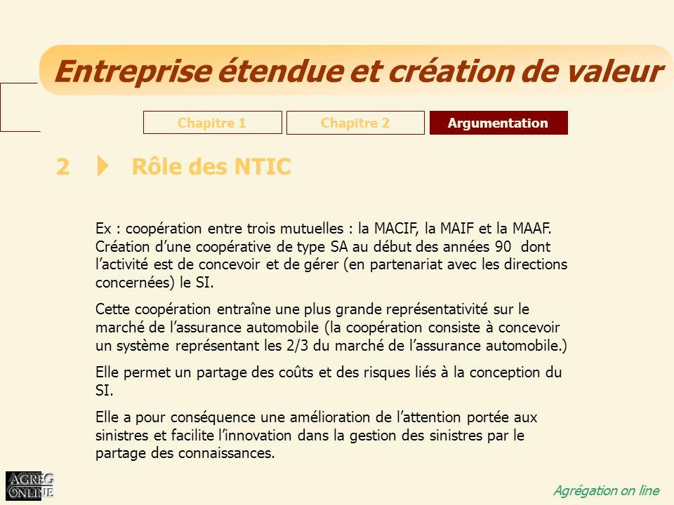Entreprise étendue et création de valeur Agrégation on line 2 Rôle des NTIC Ex : coopération entre trois mutuelles : la MACIF, la MAIF et la MAAF. Cré