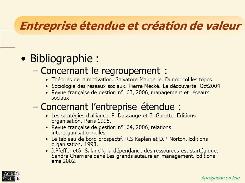 Entreprise étendue et création de valeur Agrégation on line Bibliographie : –Concernant le regroupement : Théories de la motivation. Salvatore Maugeri