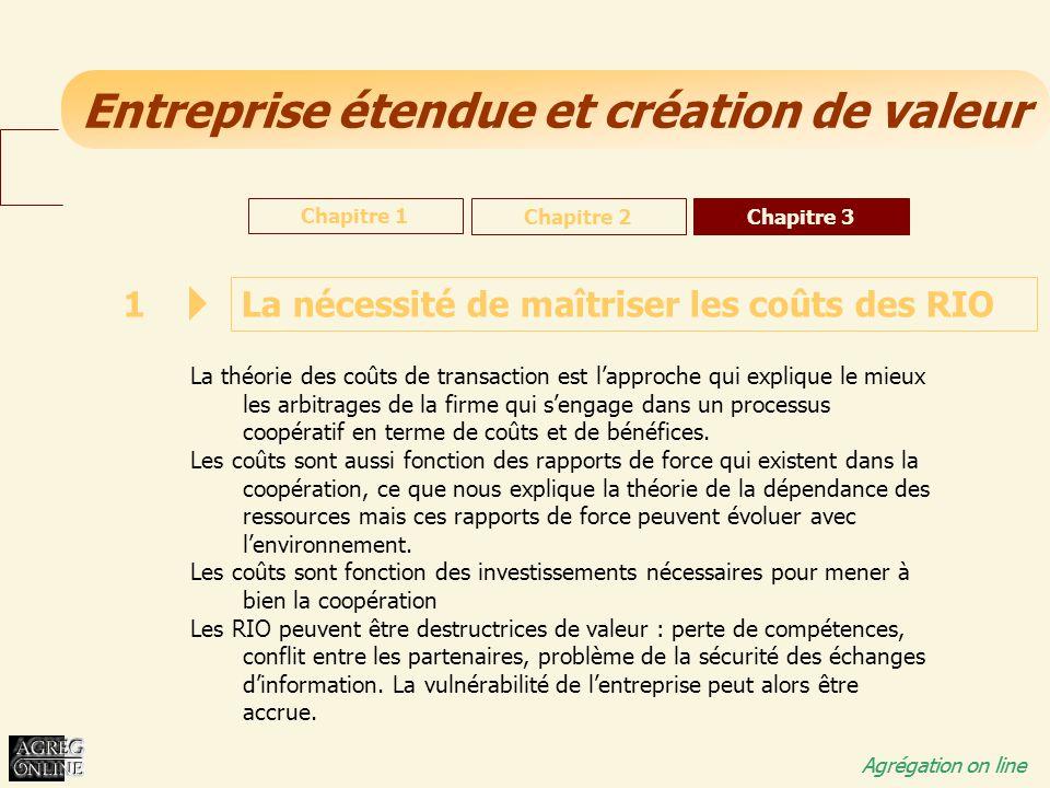 Entreprise étendue et création de valeur Agrégation on line 1 La nécessité de maîtriser les coûts des RIO La théorie des coûts de transaction est lapp