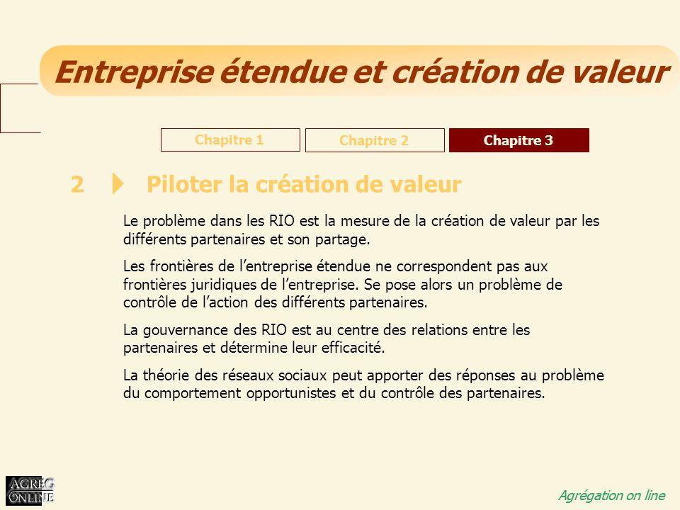 Entreprise étendue et création de valeur Agrégation on line 2 Piloter la création de valeur Le problème dans les RIO est la mesure de la création de v