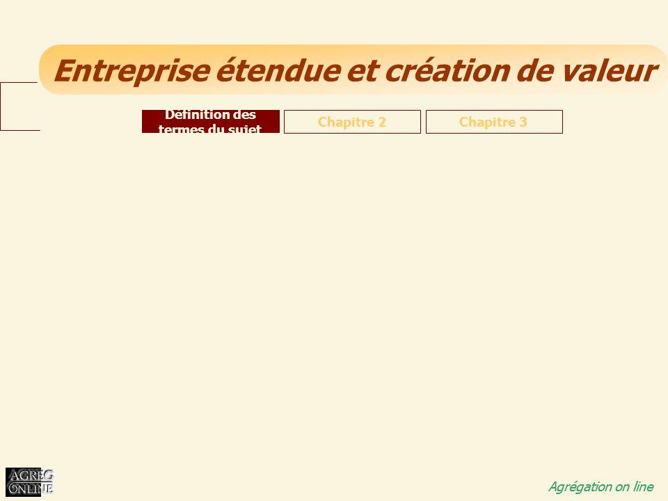Entreprise étendue et création de valeur Agrégation on line Définition des termes du sujet Chapitre 2Chapitre 3