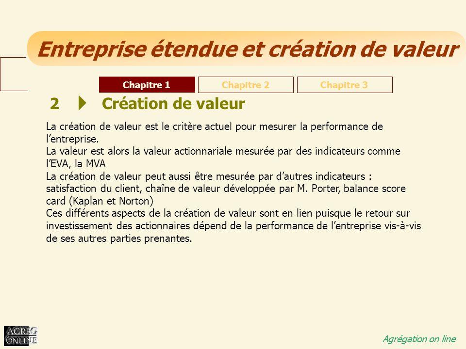 Entreprise étendue et création de valeur Agrégation on line 2 Création de valeur Chapitre 1 Chapitre 2Chapitre 3 La création de valeur est le critère