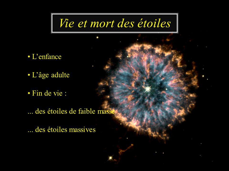 Lenfance Lâge adulte Fin de vie :... des étoiles de faible masse... des étoiles massives Vie et mort des étoiles