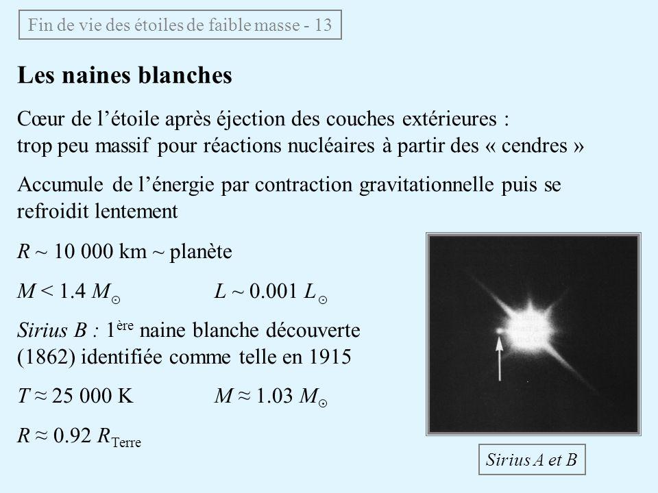 Fin de vie des étoiles de faible masse - 13 Les naines blanches Cœur de létoile après éjection des couches extérieures : trop peu massif pour réaction