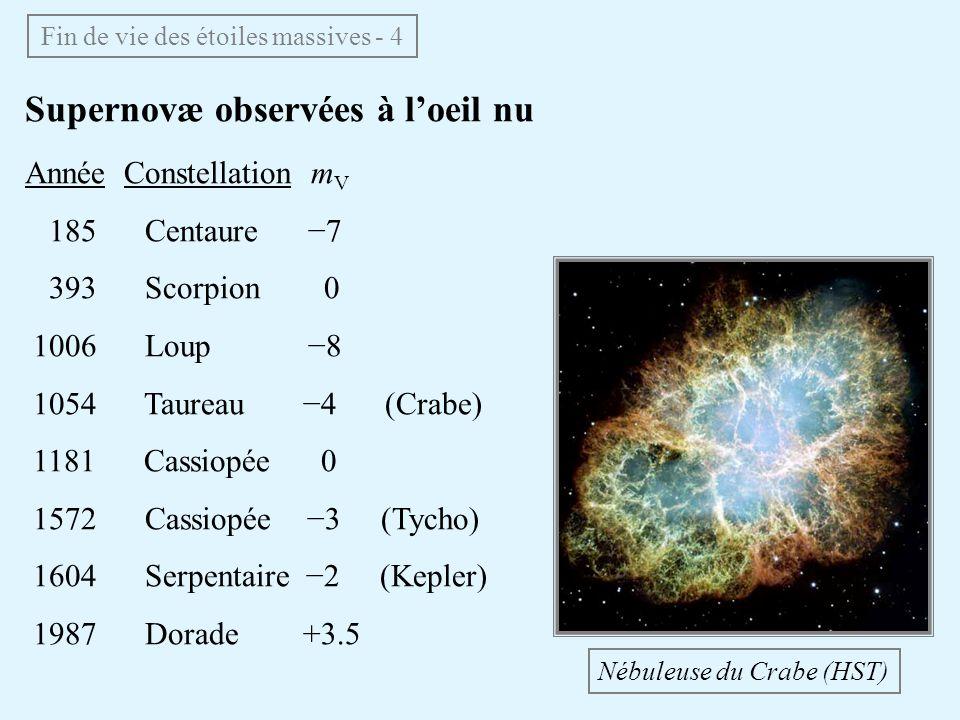 Fin de vie des étoiles massives - 4 Supernovæ observées à loeil nu Année Constellation m V 185 Centaure 7 393 Scorpion 0 1006 Loup 8 1054 Taureau 4 (C