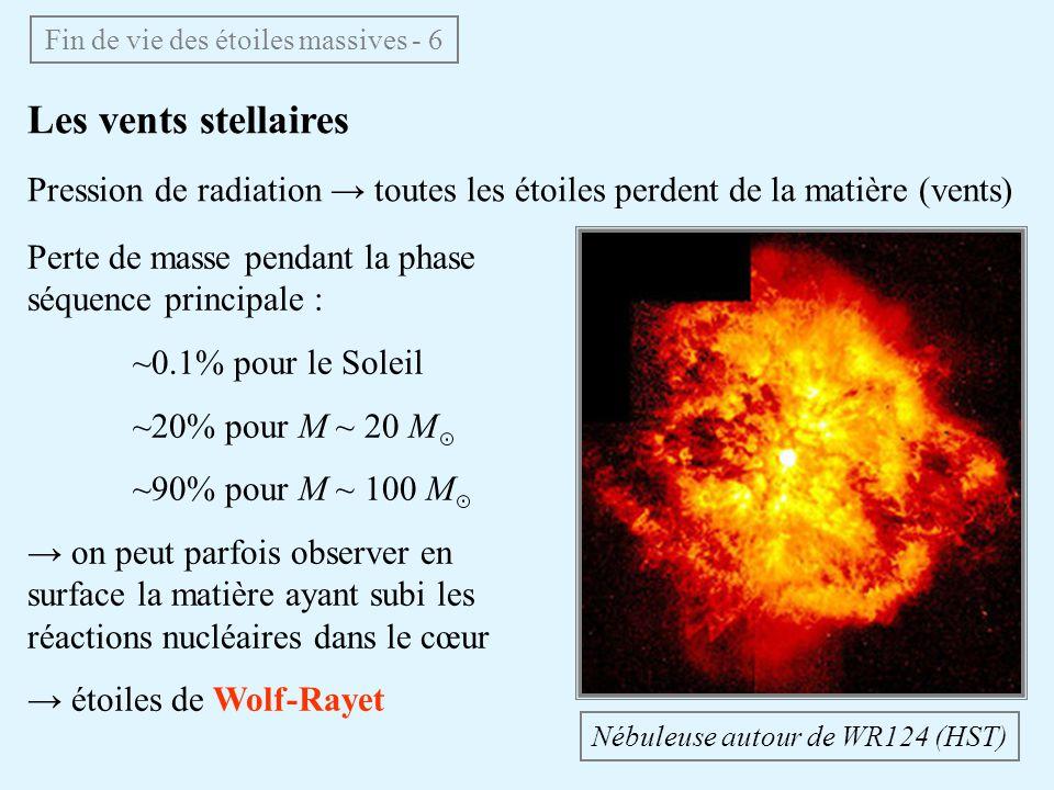 Fin de vie des étoiles massives - 6 Les vents stellaires Pression de radiation toutes les étoiles perdent de la matière (vents) Nébuleuse autour de WR