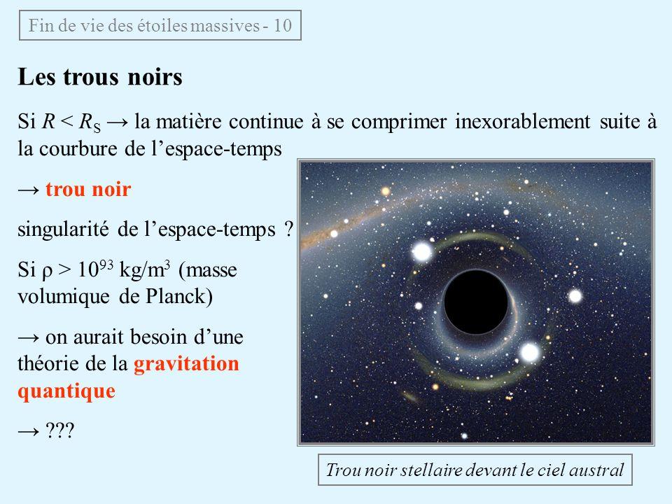 Fin de vie des étoiles massives - 10 Les trous noirs Si R < R S la matière continue à se comprimer inexorablement suite à la courbure de lespace-temps
