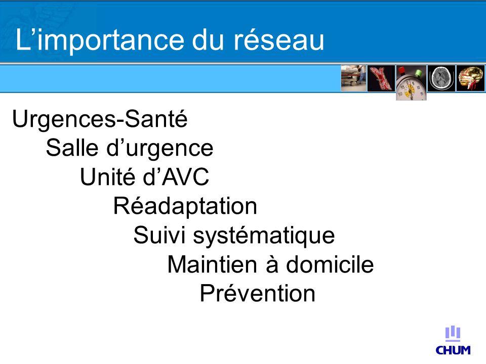 Limportance du réseau Urgences-Santé Salle durgence Unité dAVC Réadaptation Suivi systématique Maintien à domicile Prévention