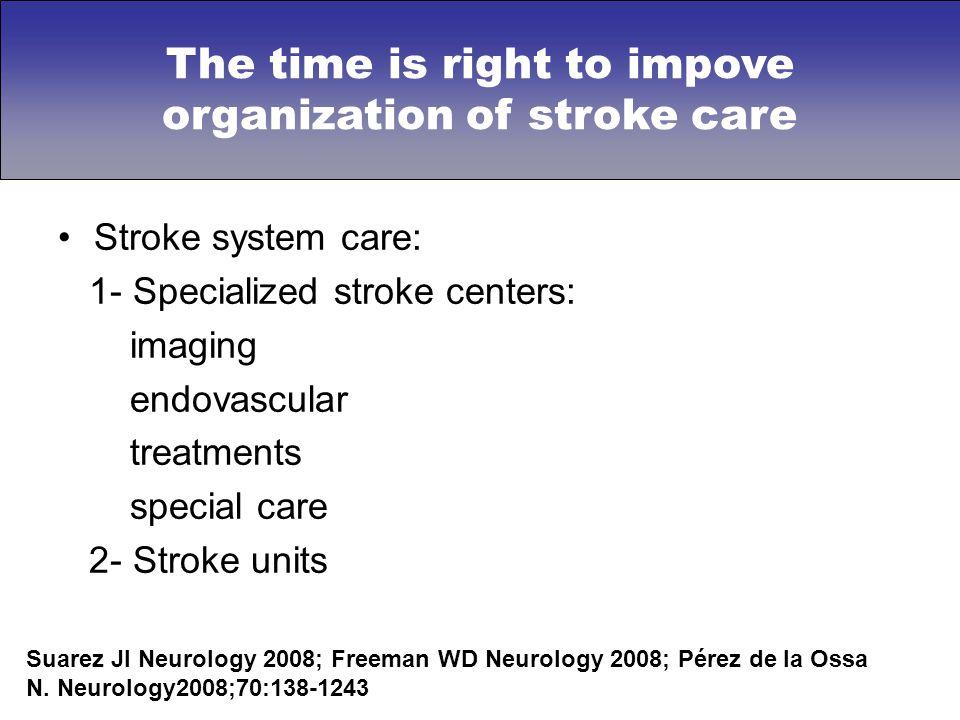 Organized stroke care: : prehospital : hospital : adequate : rehabilitation : aggressive prevention measures Suarez JI Neurology 2008; Freeman WD Neurology 2008; Pérez de la Ossa N.