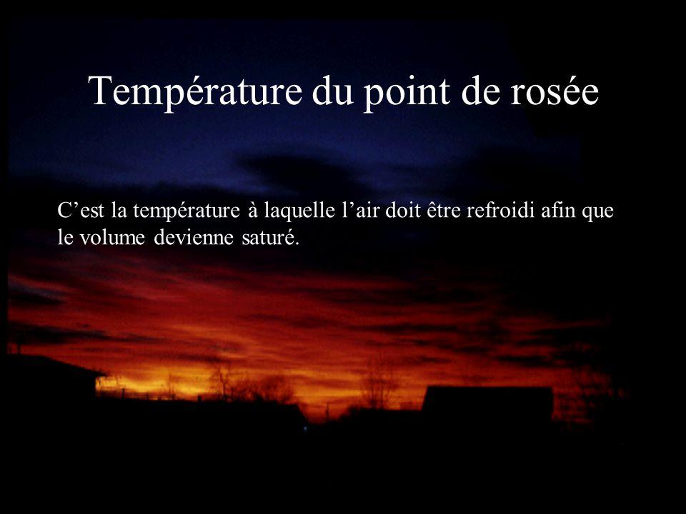 Température du point de rosée Cest la température à laquelle lair doit être refroidi afin que le volume devienne saturé.