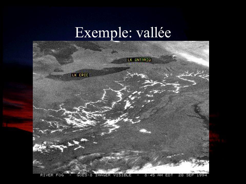 Exemple: vallée