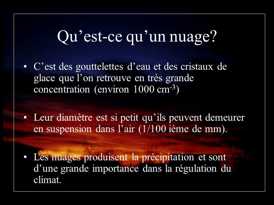 La formation des cristaux de glace Déposition (vapeur solide avec noyau de glaciation) –À -40 C< T < 0C –Ce processus augmente en efficacité quand T diminue Gel homogène (liquide solide sans noyau de glaciation) –Lorsque T < -40C seulement –Se produit dans les nuages élevés de type cirrus Gel hétérogène (liquide solide avec noyau de glaciation) –Similaire au processus par déposition sauf que dans ce cas il y a formation de gouttelettes (étape intermédiaire).
