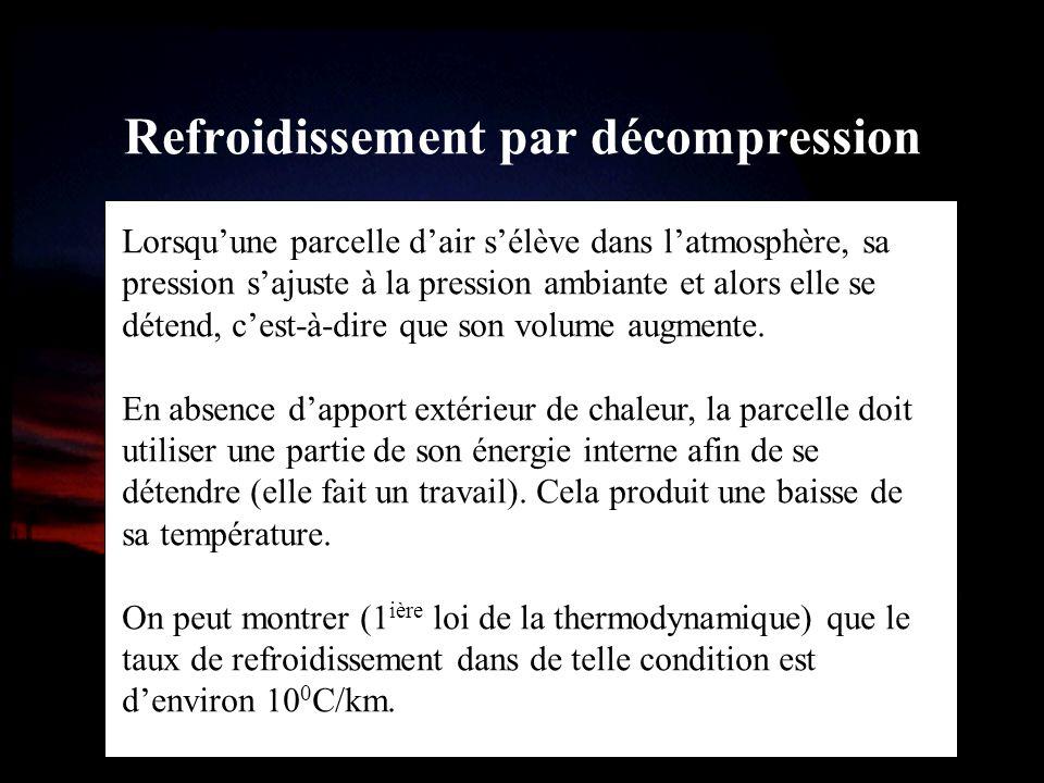 Refroidissement par décompression Lorsquune parcelle dair sélève dans latmosphère, sa pression sajuste à la pression ambiante et alors elle se détend,