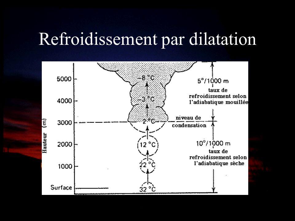 Refroidissement par dilatation
