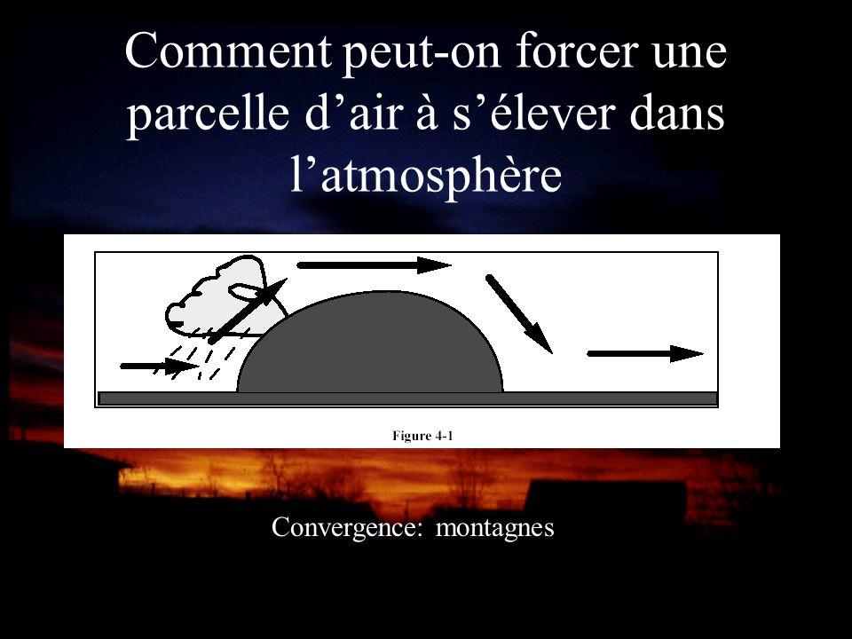 Comment peut-on forcer une parcelle dair à sélever dans latmosphère Convergence: montagnes