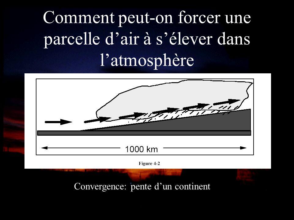 Comment peut-on forcer une parcelle dair à sélever dans latmosphère Convergence: pente dun continent