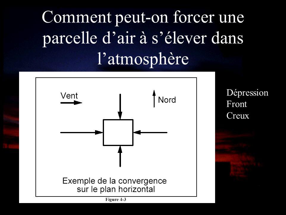 Comment peut-on forcer une parcelle dair à sélever dans latmosphère Dépression Front Creux