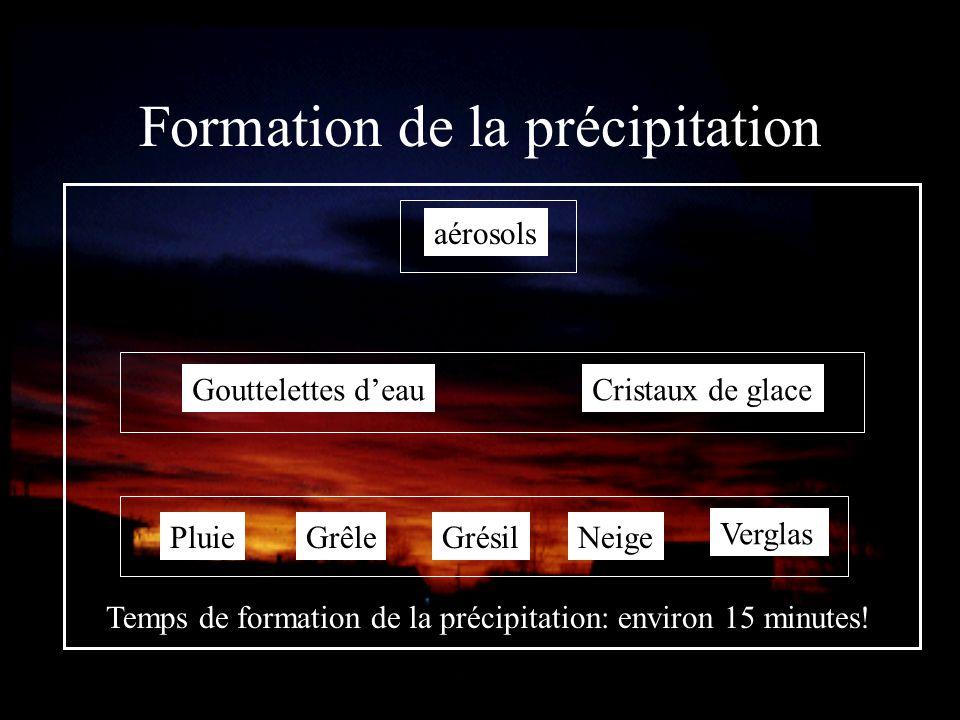 Formation de la précipitation aérosols Gouttelettes deauCristaux de glace PluieNeigeGrêleGrésil Verglas Temps de formation de la précipitation: enviro