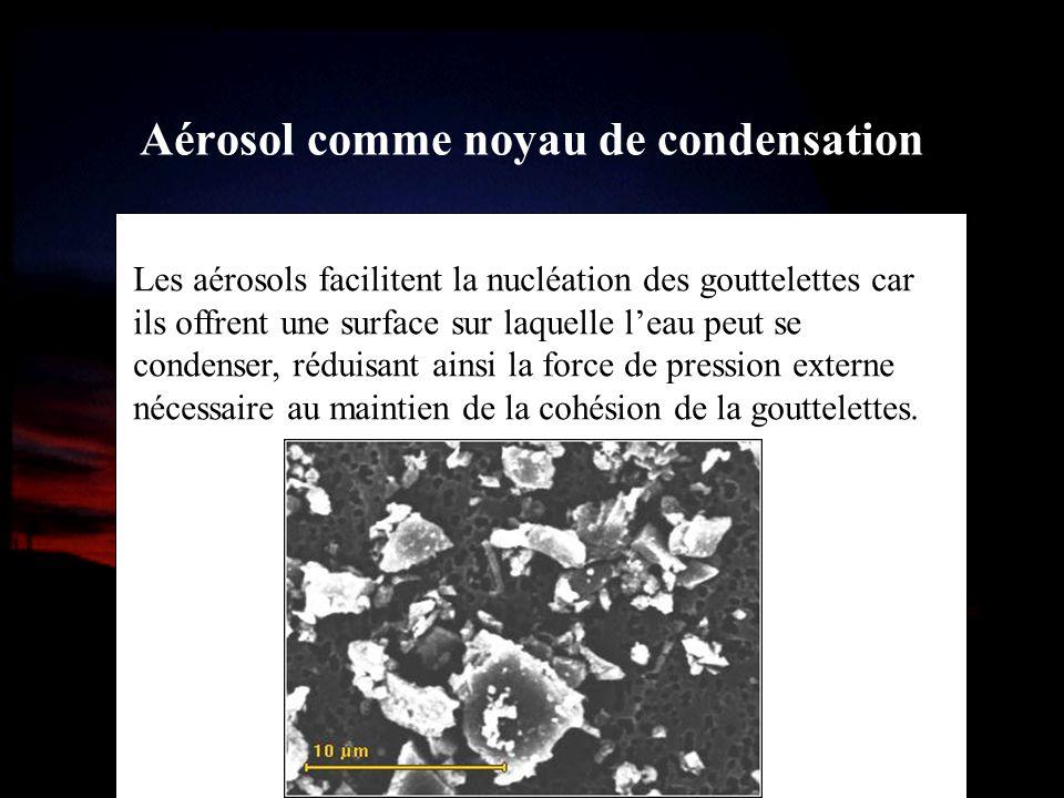 Aérosol comme noyau de condensation Les aérosols facilitent la nucléation des gouttelettes car ils offrent une surface sur laquelle leau peut se conde