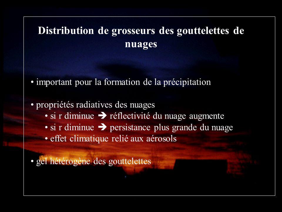 Distribution de grosseurs des gouttelettes de nuages important pour la formation de la précipitation propriétés radiatives des nuages si r diminue réf