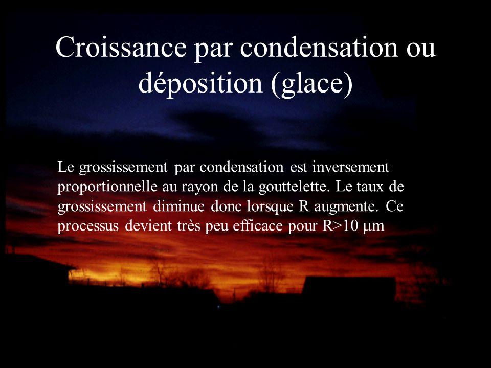 Croissance par condensation ou déposition (glace) Le grossissement par condensation est inversement proportionnelle au rayon de la gouttelette. Le tau