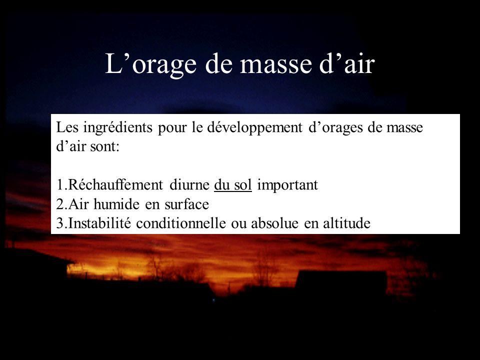 Lorage de masse dair Les ingrédients pour le développement dorages de masse dair sont: 1.Réchauffement diurne du sol important 2.Air humide en surface