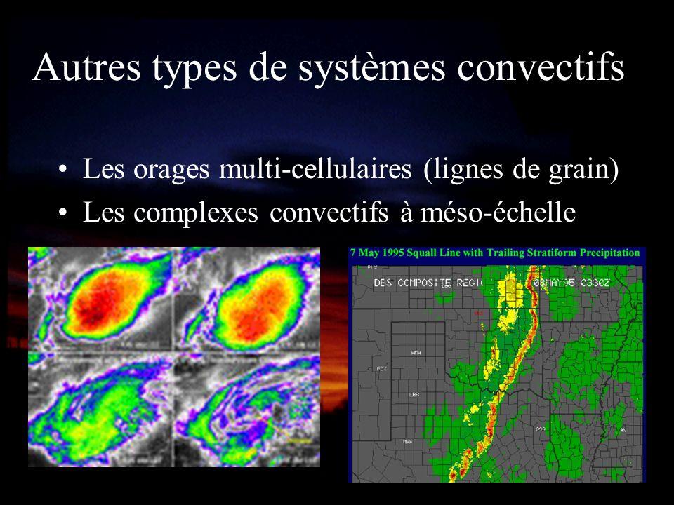 Autres types de systèmes convectifs Les orages multi-cellulaires (lignes de grain) Les complexes convectifs à méso-échelle