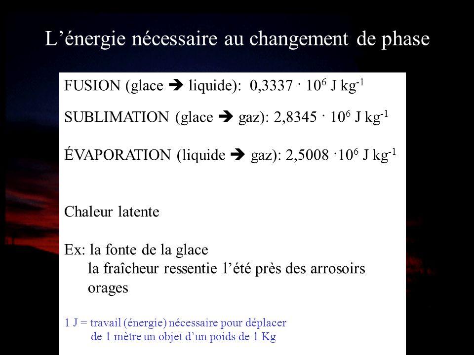 Lénergie nécessaire au changement de phase FUSION (glace liquide): 0,3337 · 10 6 J kg -1 SUBLIMATION (glace gaz): 2,8345 · 10 6 J kg -1 ÉVAPORATION (l