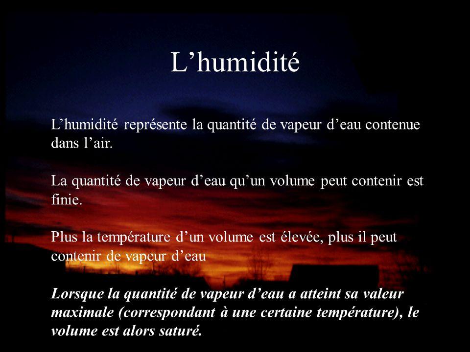 Lhumidité Lhumidité représente la quantité de vapeur deau contenue dans lair. La quantité de vapeur deau quun volume peut contenir est finie. Plus la