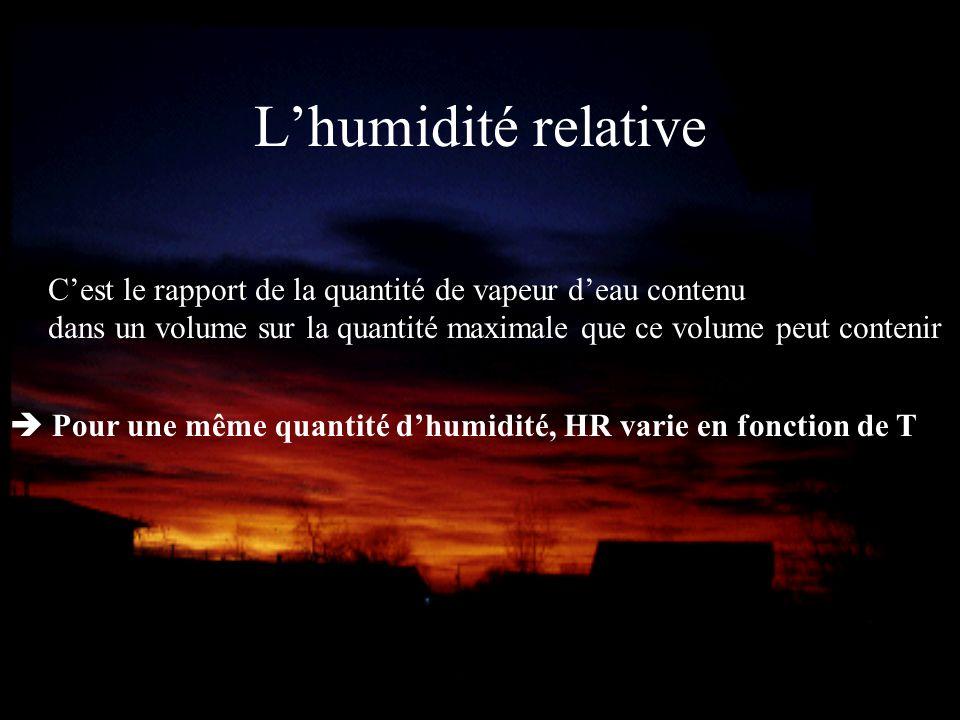 Lhumidité relative Cest le rapport de la quantité de vapeur deau contenu dans un volume sur la quantité maximale que ce volume peut contenir Pour une