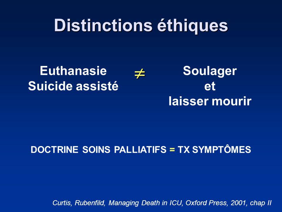 Distinctions éthiques Euthanasie Suicide assisté Soulager et laisser mourir DOCTRINE SOINS PALLIATIFS = TX SYMPTÔMES Curtis, Rubenfild, Managing Death