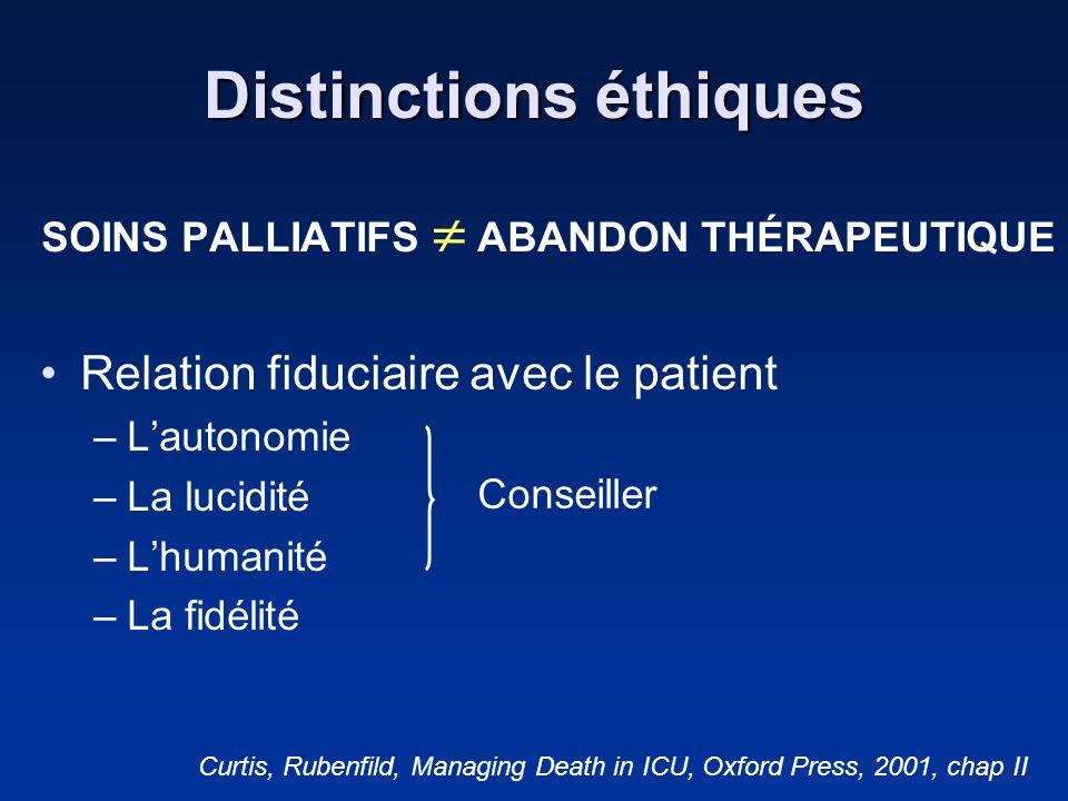 Distinctions éthiques SOINS PALLIATIFS ABANDON THÉRAPEUTIQUE Relation fiduciaire avec le patient –Lautonomie –La lucidité –Lhumanité –La fidélité Cons