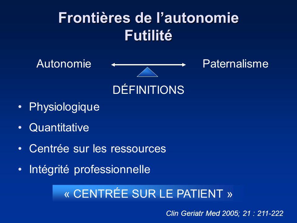 Frontières de lautonomie Futilité Autonomie Paternalisme DÉFINITIONS Physiologique Quantitative Centrée sur les ressources Intégrité professionnelle C