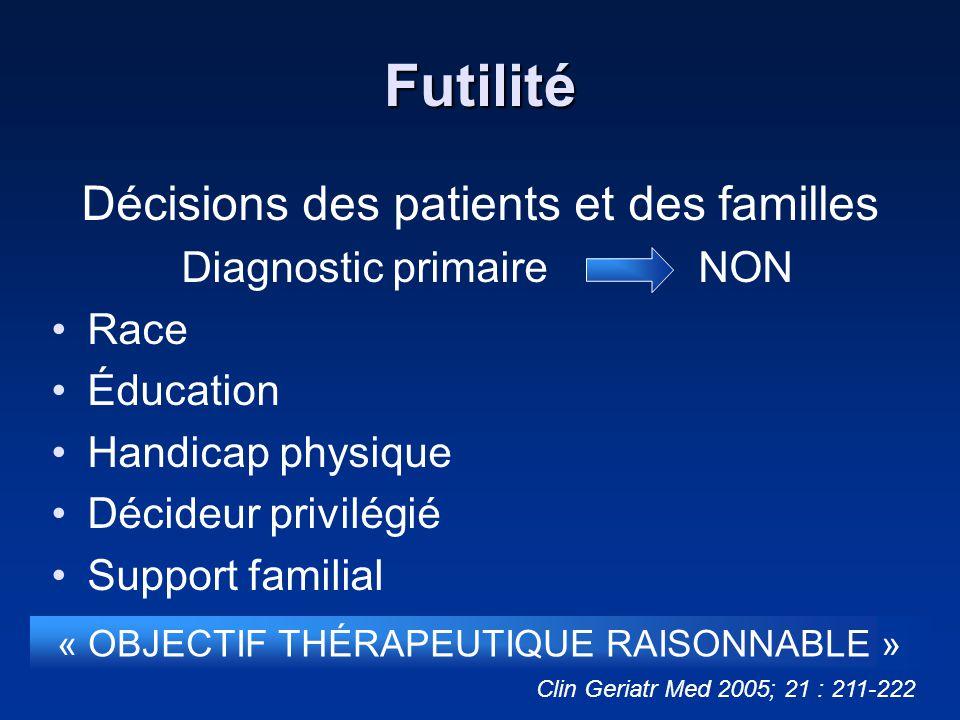 Futilité Décisions des patients et des familles Diagnostic primaire NON Race Éducation Handicap physique Décideur privilégié Support familial « OBJECT