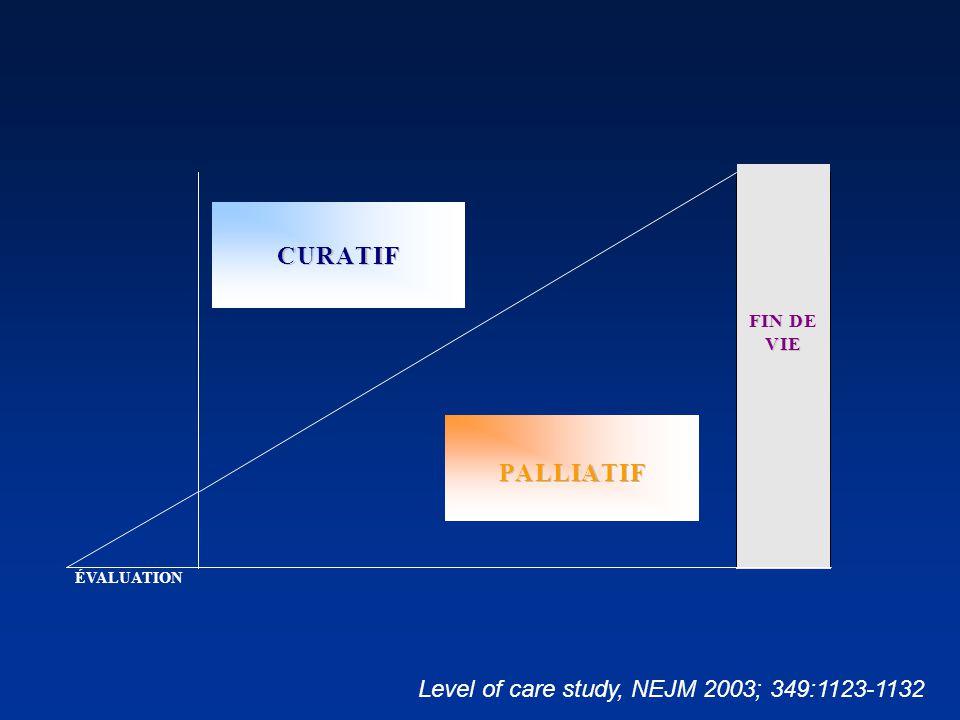 Level of care study, NEJM 2003; 349:1123-1132