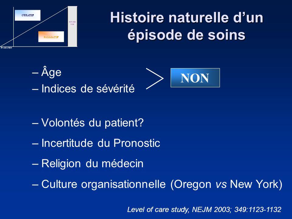 Histoire naturelle dun épisode de soins –Âge –Indices de sévérité –Volontés du patient? –Incertitude du Pronostic –Religion du médecin –Culture organi