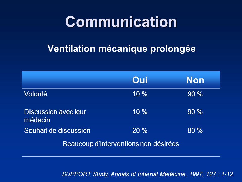 Communication Ventilation mécanique prolongée OuiNon Volonté10 %90 % Discussion avec leur médecin 10 %90 % Souhait de discussion20 %80 % Beaucoup dint