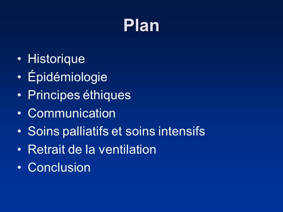 Plan Historique Épidémiologie Principes éthiques Communication Soins palliatifs et soins intensifs Retrait de la ventilation Conclusion