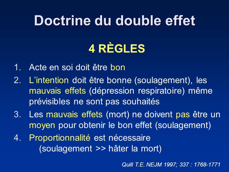 Doctrine du double effet 4 RÈGLES 1.Acte en soi doit être bon 2.Lintention doit être bonne (soulagement), les mauvais effets (dépression respiratoire)
